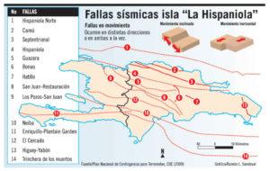 fallas la en hispaniola